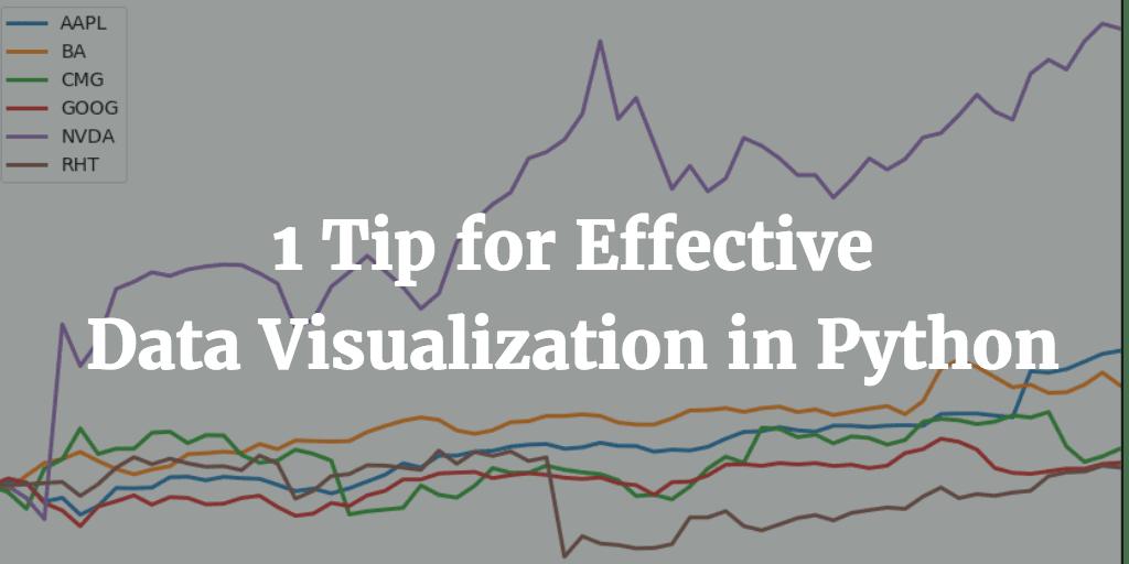 Effective Data Visualization – Dataquest