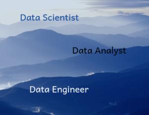 Data Scientist Data analyst