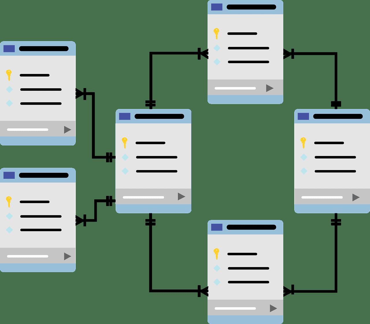 Postgres Internals: Building a Description Tool – Dataquest