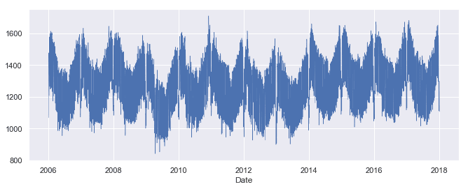 time-series-pandas_36_0.png
