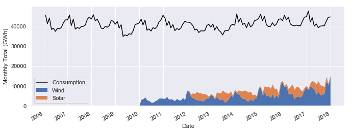 time-series-pandas_70_0.png