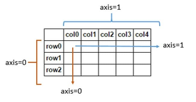axis_diagram