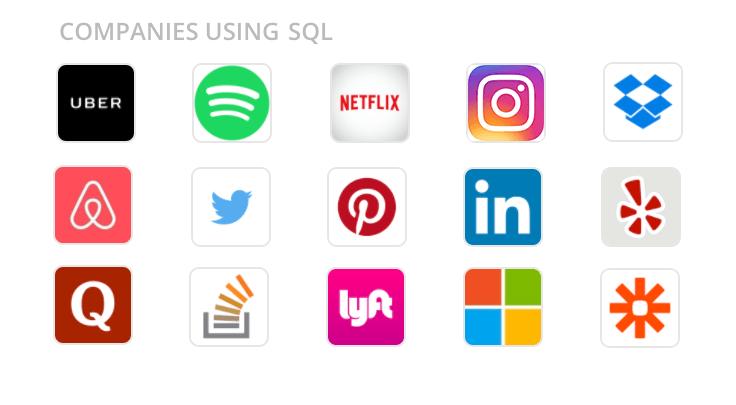 Companies using SQL