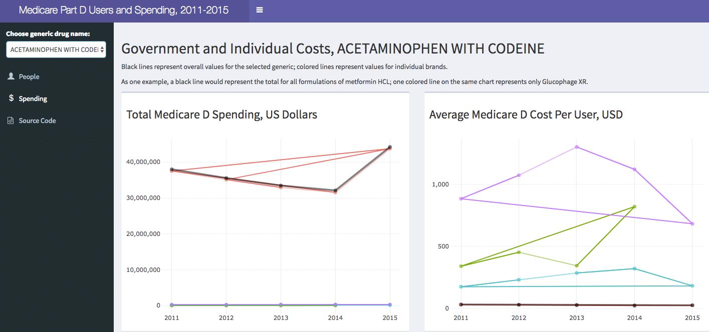 drug-spend-app