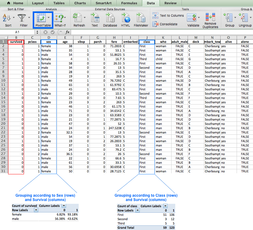 Explore Happiness Data Using Python Pivot Tables – Dataquest