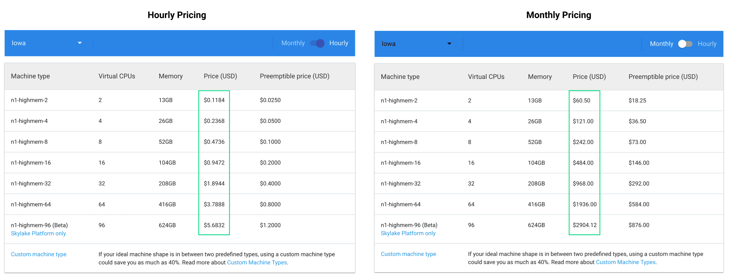 How to Set Up a Free Data Science Environment on Google Cloud