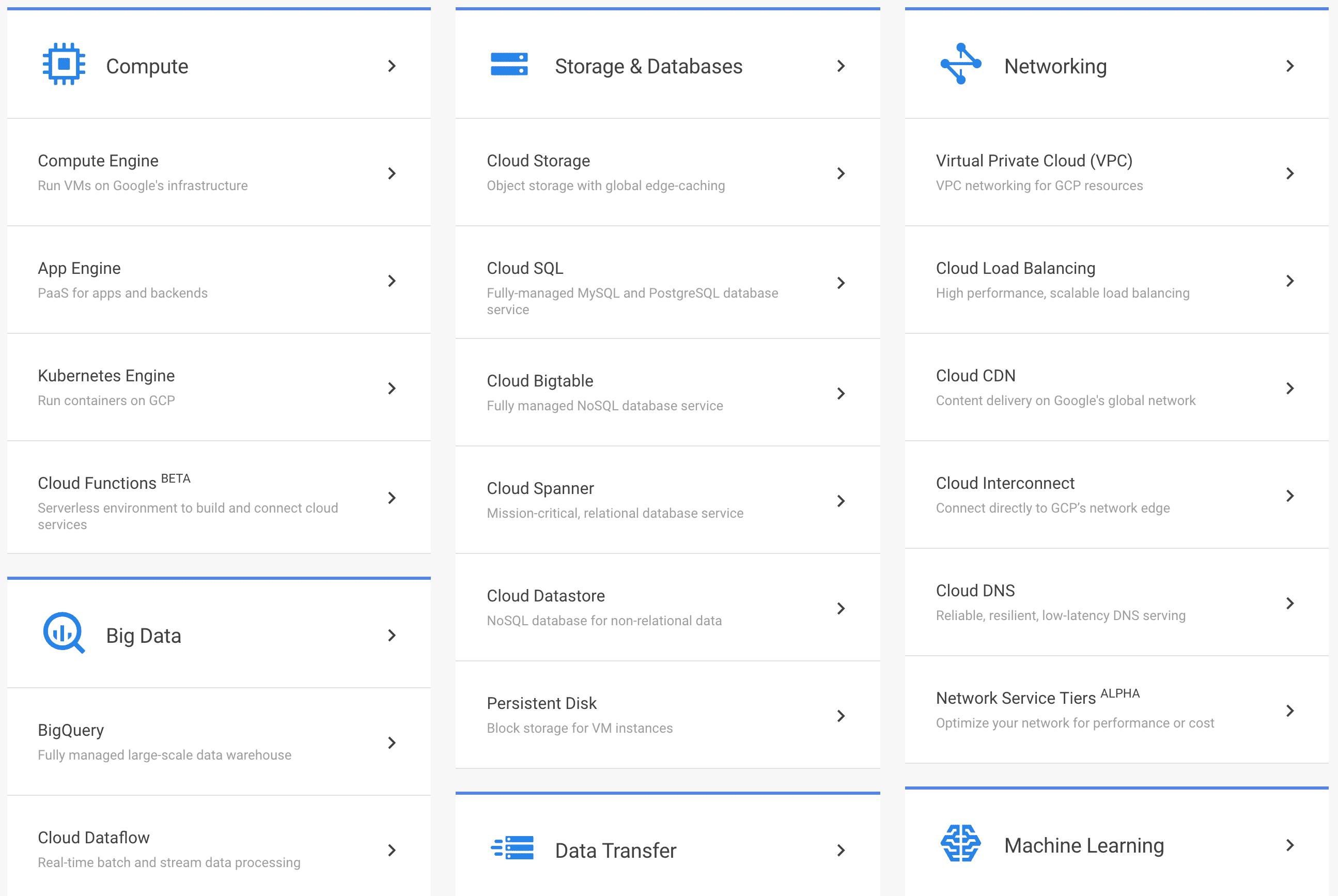 GCP Features / Services