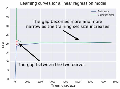 lc_regression