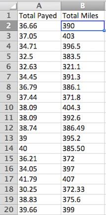linear-regression-chart-1
