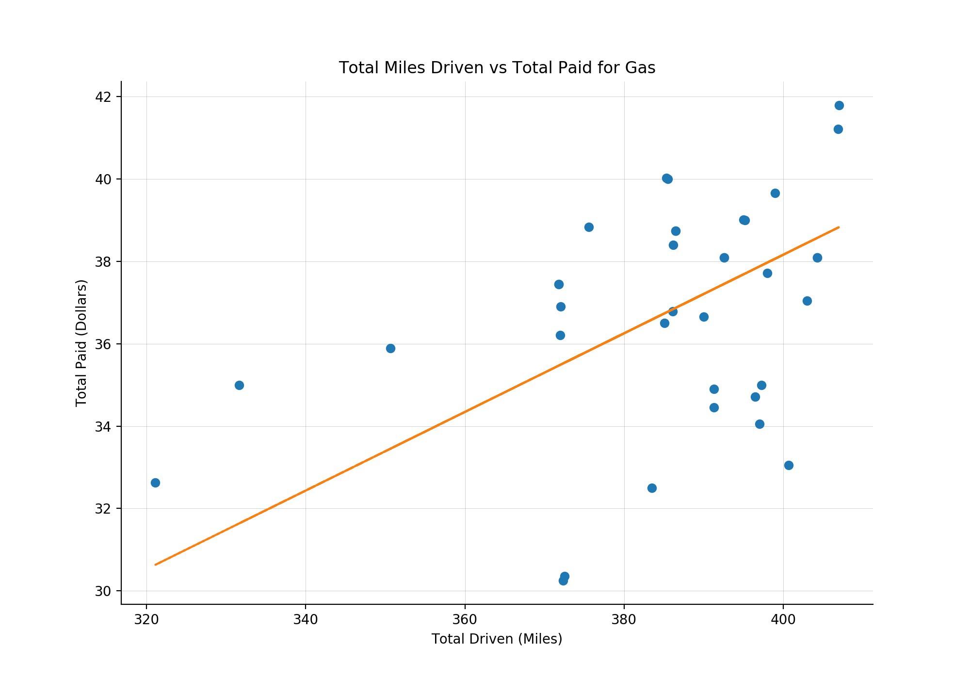 linear-regression-chart-4