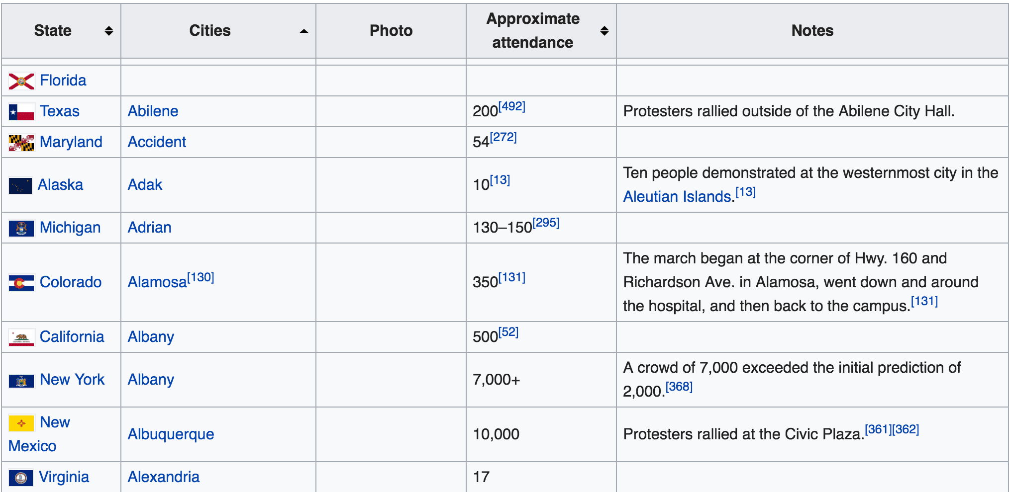 wiki_preview