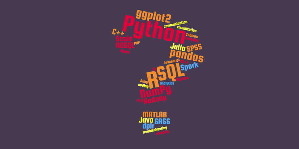 learn-sql-wordcloud