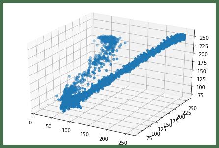python-course-3d-chart