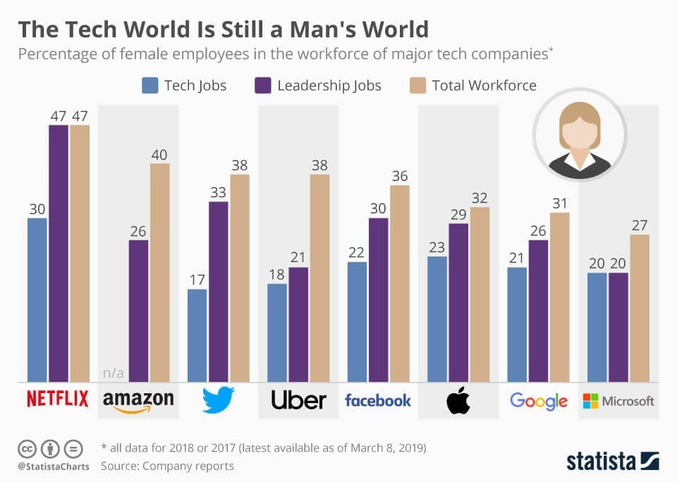 women-gender-gap-tech