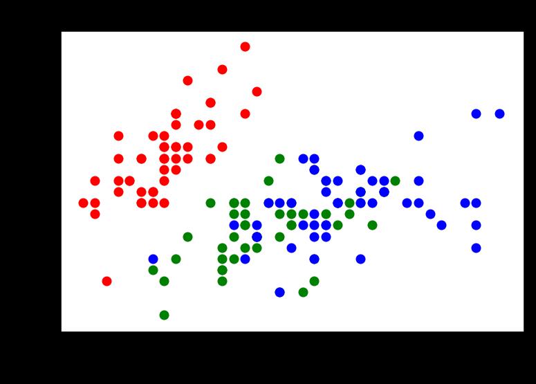 python-for-loop