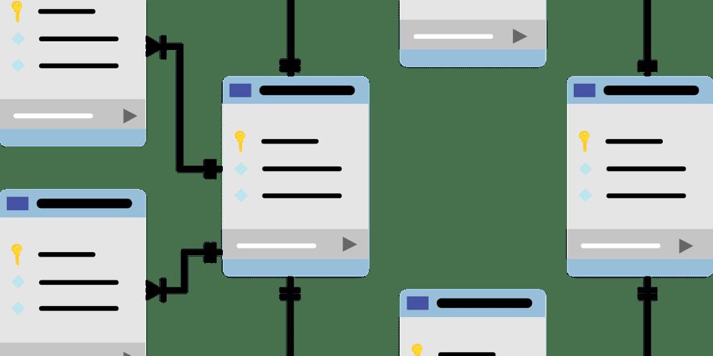 SQL joins schema digram