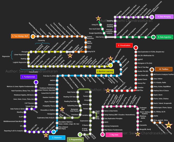 data-science-infographic