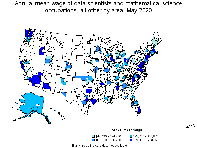 Career in Data Science: Wages by Region